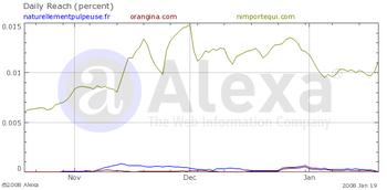 Graph_orangina